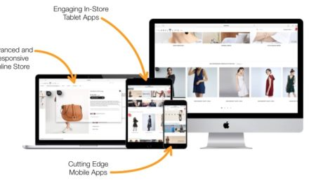 Presto Technologies Ltd Business Case Study